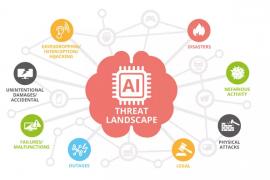ENISA AI威胁态势报告揭示了主要的网络安全挑战